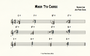Jazz Piano Schools Minor-7th-Chords