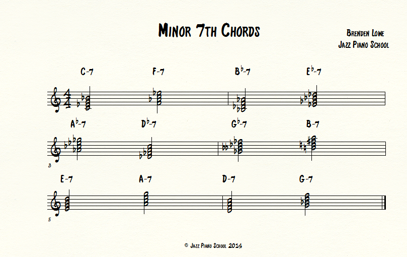Minor 7th Chords Jazz Piano School