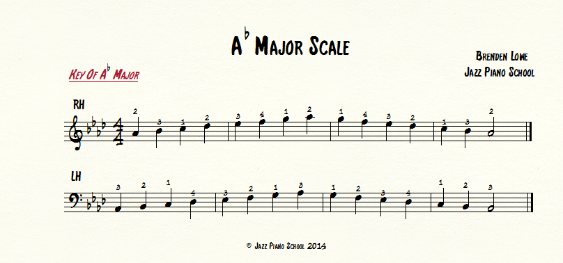 Ab major scale jazz piano school for Perfect scale pro review