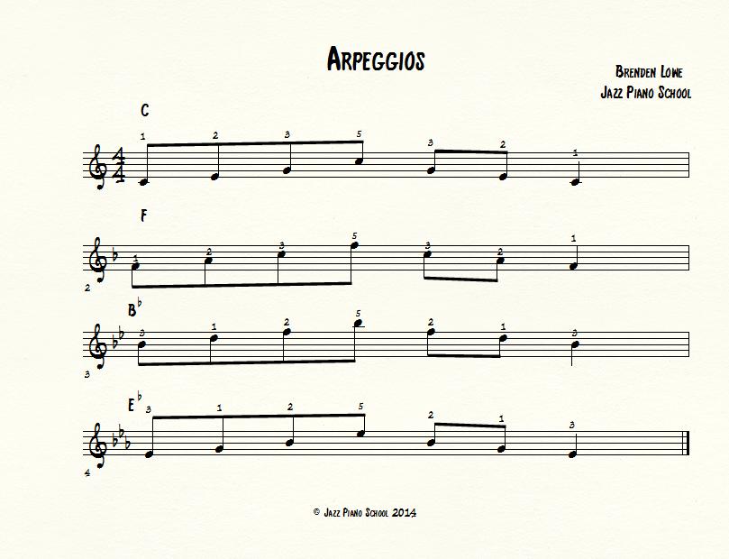 Arpeggios - Jazz Piano School