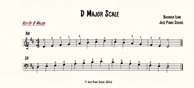 D Major Scale Jazz Piano School