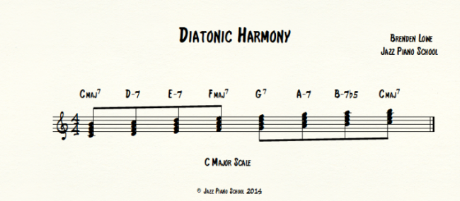 Jazz Piano Schools Diatonic-Harmony