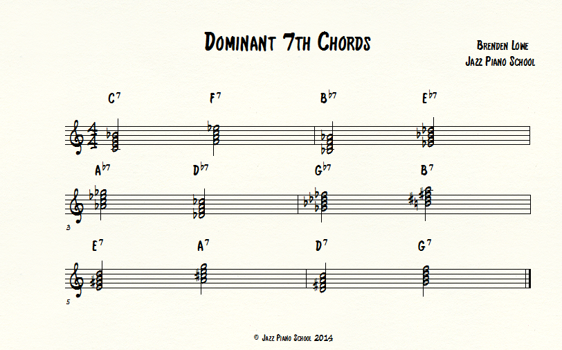 Piano u00bb Dominant Chords Piano - Music Sheets, Tablature, Chords and Lyrics