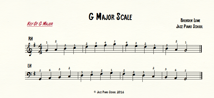 How to Play the G Major Scale on Piano