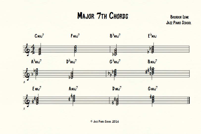 jazz piano scales and chords pdf