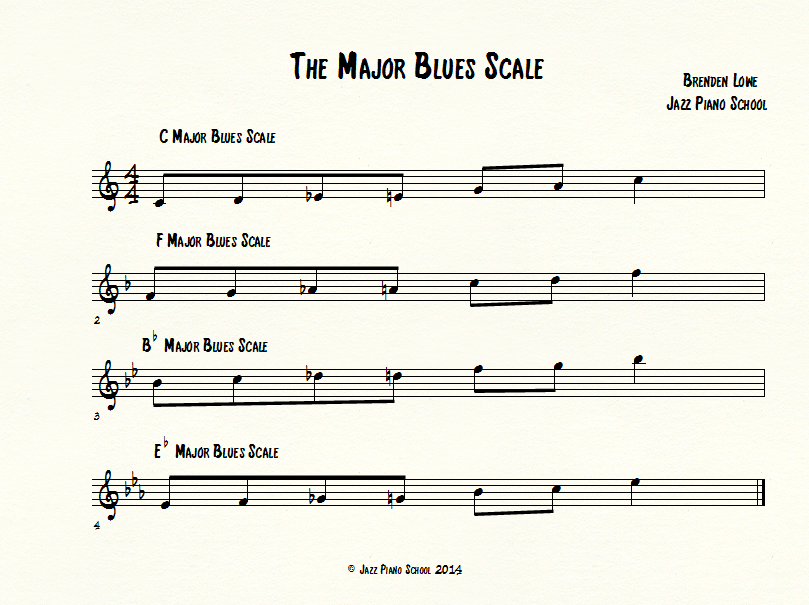 Piano jazz piano sheet music for beginners : The Major Blues Scale - Jazz Piano School
