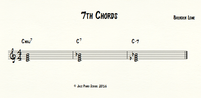 Introduction To 7th Chords-jazz piano chords