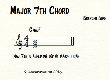 Major-7th Chord
