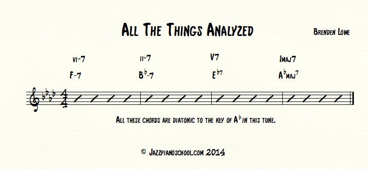 allthe-things-analyzed