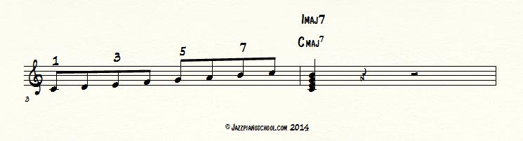 building-a-chord2