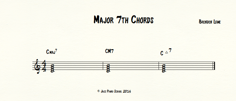 Introduction To 7th Chords Jazz Piano Chords