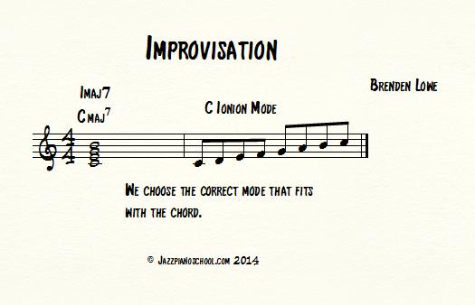 Piano piano chords improvisation : How The Heck Do I Start Improvising w/ jazz piano chords