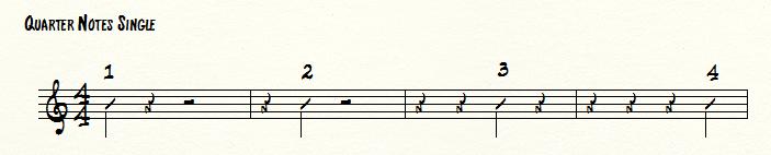 jazz piano school quarter notes