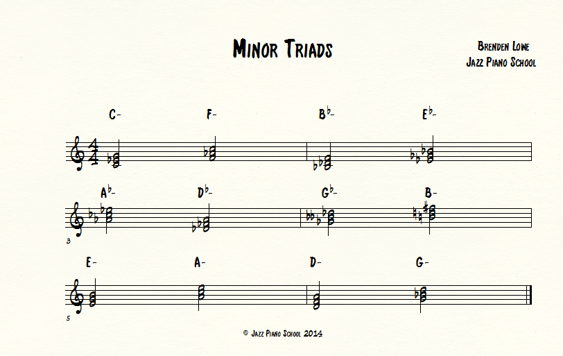 learn jazz piano with minor triads