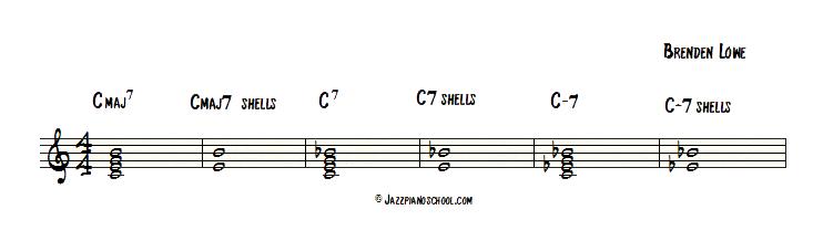 shells of jazz piano harmonies