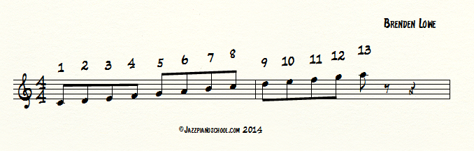 Rootless voicings and how to use them with jazz piano.