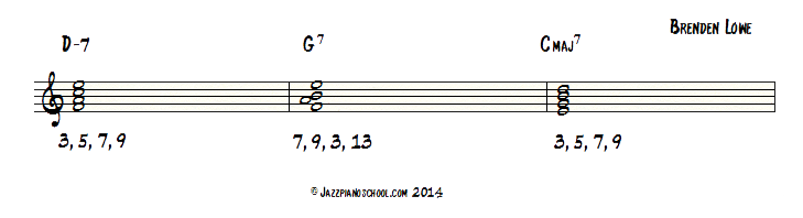 Rootless Voicings And How To Use Them With Jazz Piano