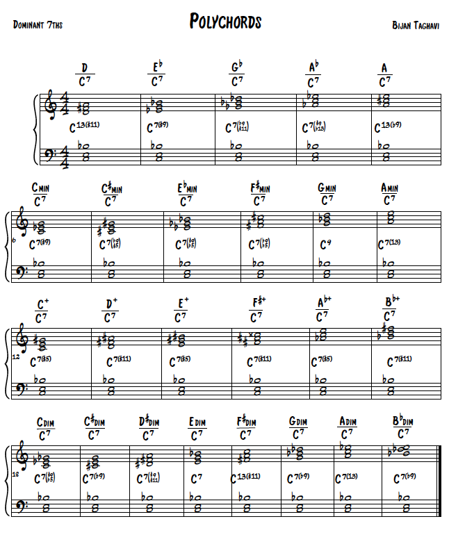 Polychords: An Introduction To Polychords - Superimposing